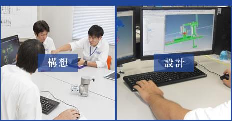 仕様打合せから、設計・加工・組立・据付までスピード一貫対応。自動化設備における、お客様のメリットに繋がるVE提案を追及します。